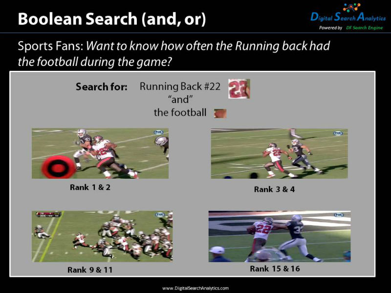 Boolean Search allows the user to search for multiple objects conditionally, so they can create a more specific search. In this example they're searching for a specific player and the football. They can find when the player has the ball, indicating an interesting moment in the game.