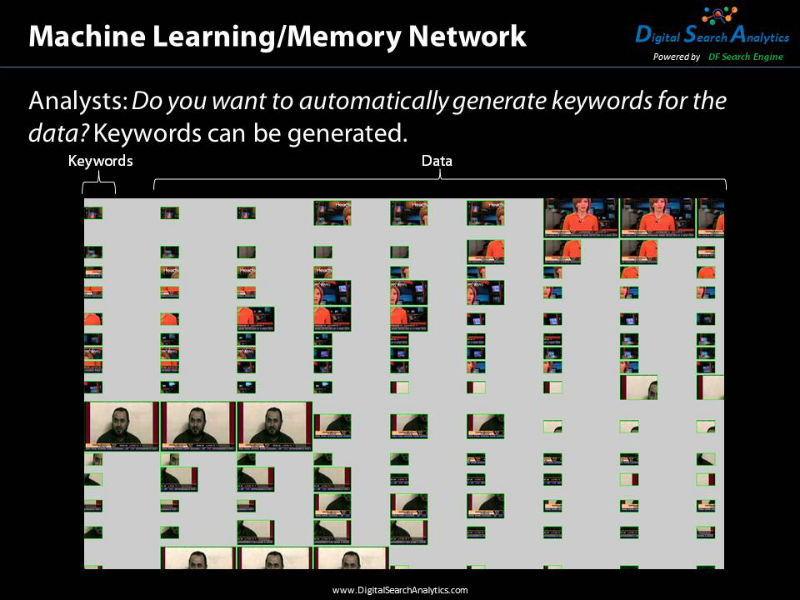 Machine Learning/Memory Network allows the user to automatically create a keyword index, thereby reducing the number of frames to search. In this example the left hand column is the keywords.  To the right is the video.  The keywords represent the video and can be used to search on.